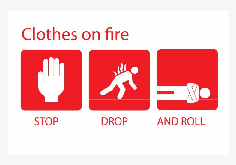 Clothes on fire instruction poster